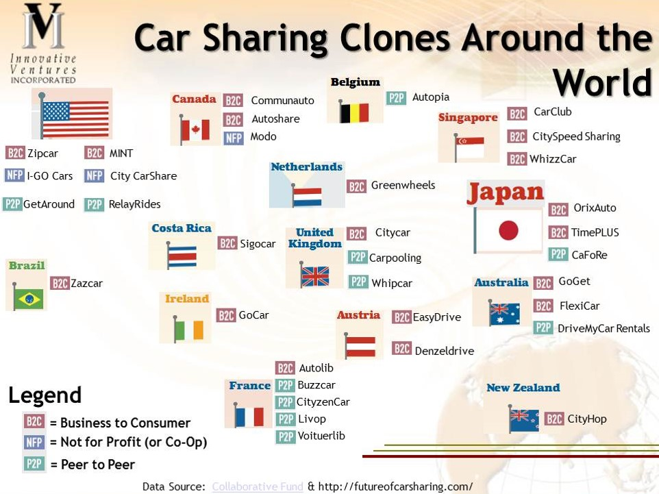 Source www.futureofcarsharing.com